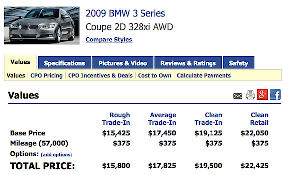 nada bmw2 How to Price a Used Car to Sell