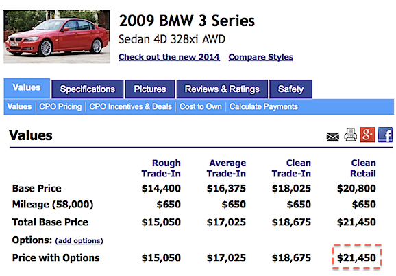 2009 BMW 3 Series1 What Should I Sell my Car For?